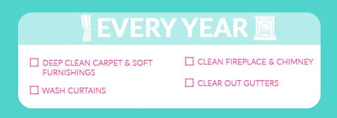 yearly cleaning tasks