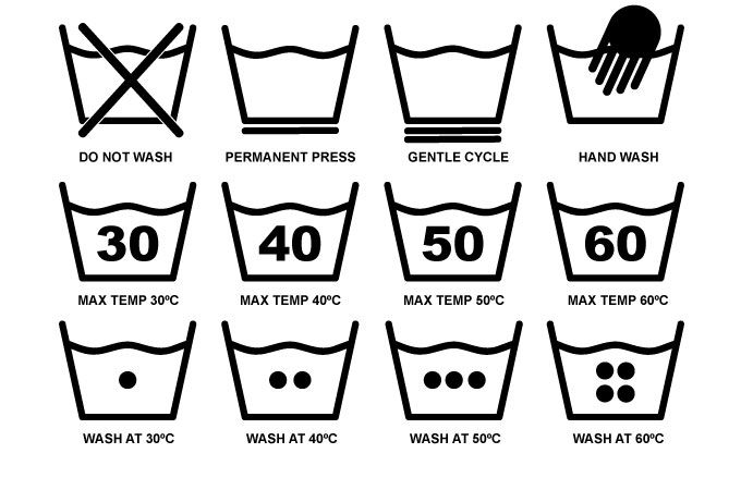 washing symbols guide
