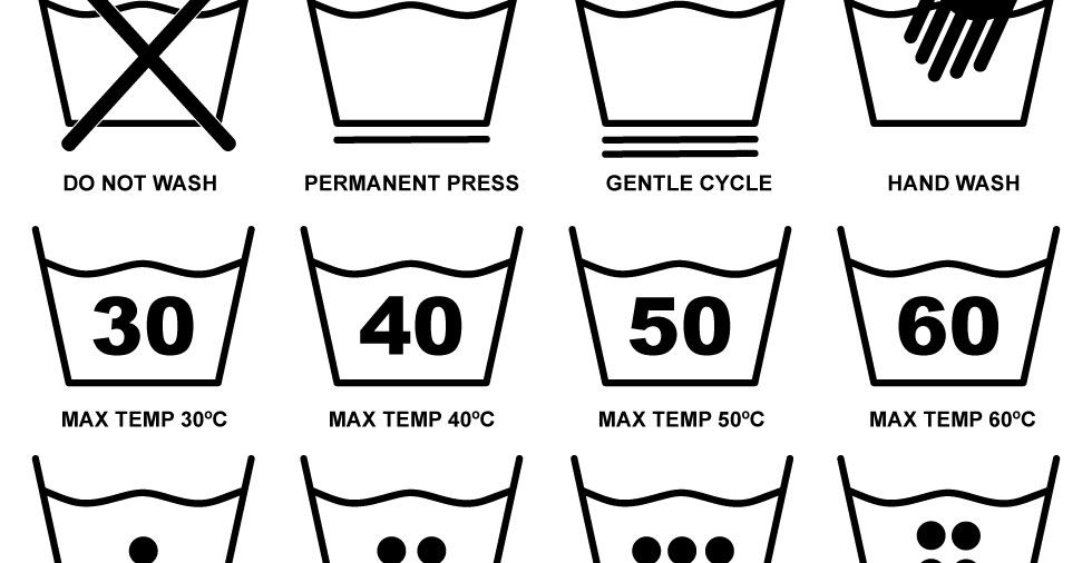 What Do Laundry Symbols Mean? A Complete Guide To Washing Your Clothes